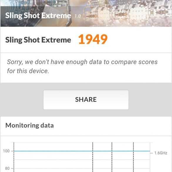 Meizu pro 7 Plus Smartphone